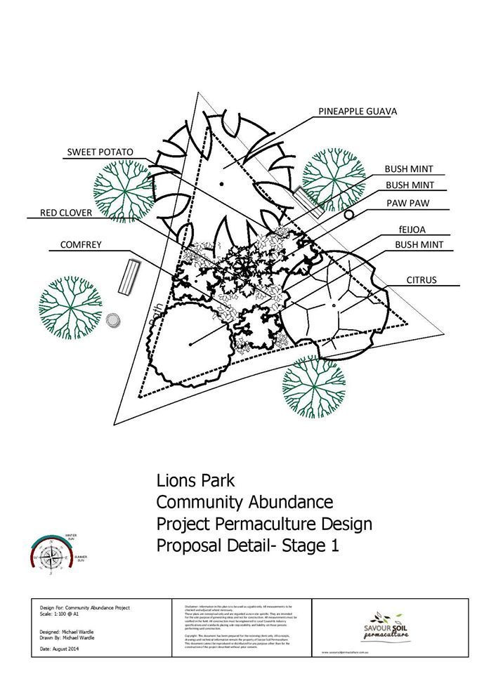 Detailed design of the first bed in the public forest garden project @ Savour Soil Permaculture