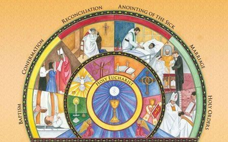 Understanding the 7 Sacraments: The Big Picture #CatholicCompany