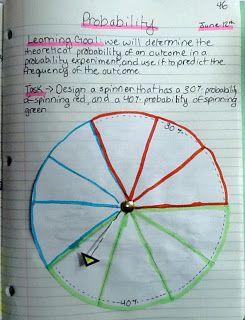 Teaching Blog Addict: Math Journal Sundays - Probability