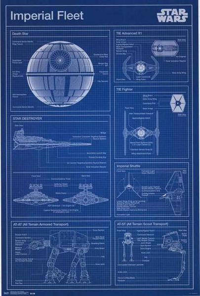 If you plan on building your Death Star or AT-AT, you need this awesome Star Wars poster! A blueprint of vehicles from the Imperial Fleet. Fully licensed. Ships