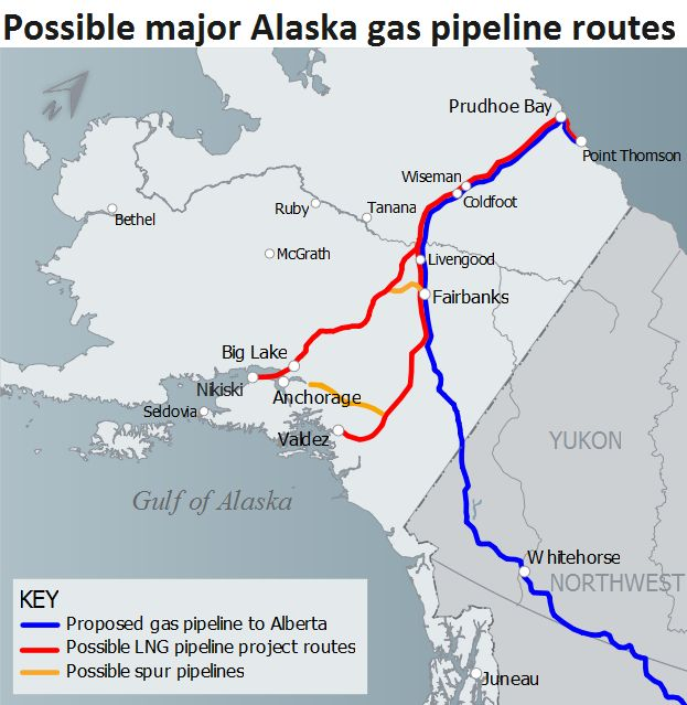 Alaska Natural Gas Pipeline