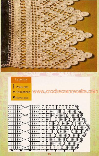Filet Crochet Lace edging with points ~~ barrados em croche em croche com receita