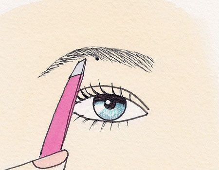 Eyebrow Shaping 101: Pluck the Perfect Eyebrows... I pin this for all women everywhere who do their own brows.