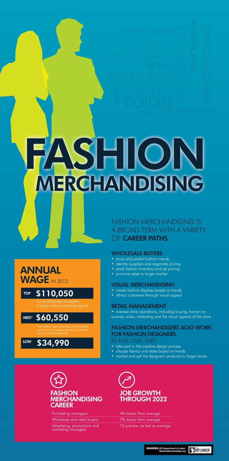 How to Become a Fashion Merchandiser - TheArtCareerProject.com