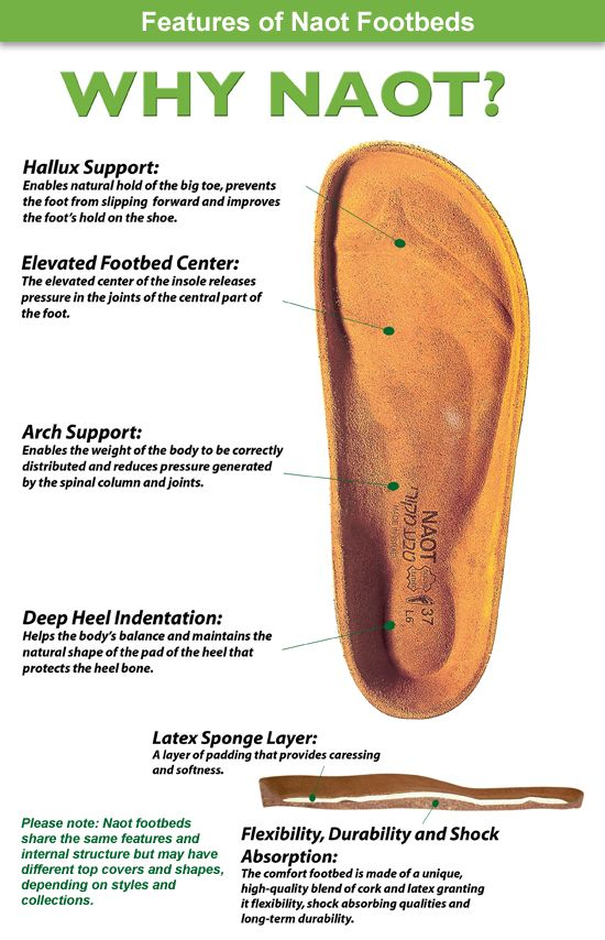 Features of Naot Healthy Shoe Footbeds. Why Naot? Check it out!  #naot #comfort #shopwhatnext