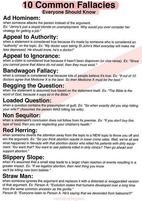 examples of logical fallacies essay So, with the logical fallacies, simply teaching them and giving examples of how to spot them in daily life is the best way to help keep people from falling into their trap may you have great success teaching these.