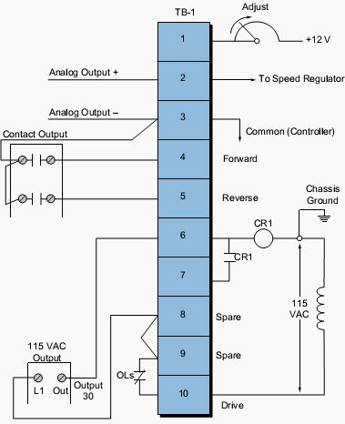 connection diagram from the plc to the vs drive s terminal block connection diagram from the plc to the vs drive s terminal block plc and controls to the the o jays and motors