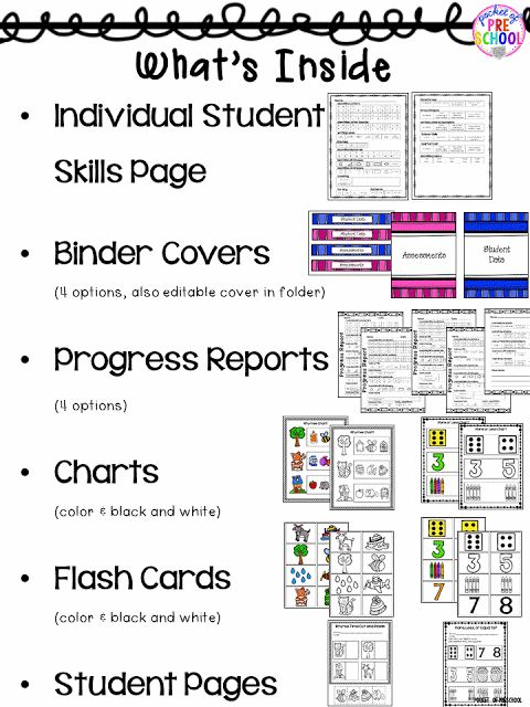 Assessment made EASY has everything you need to assess ...