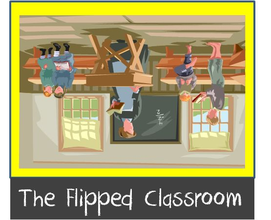 flipped classroom - Google Search