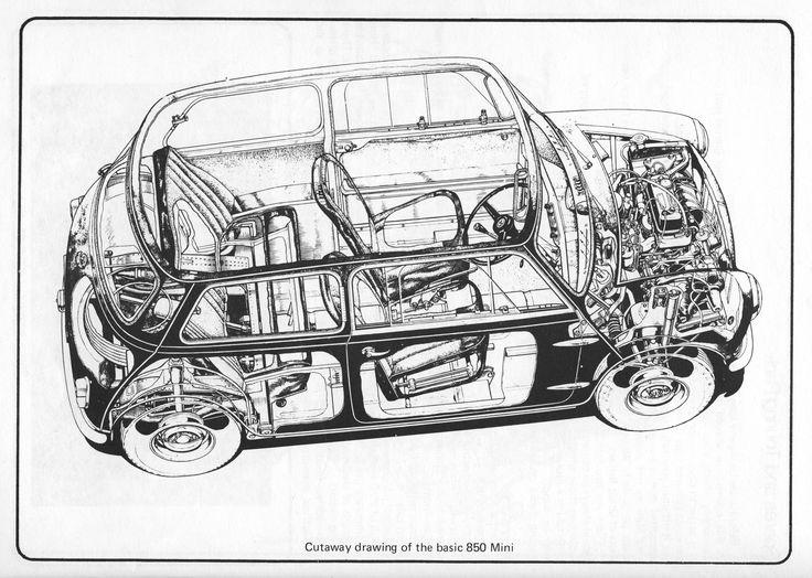 Classic Mini - Wiring-diagramviddyup