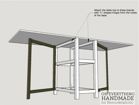 Craft Table made from scrap wood - featured by Oheverythinghandmade2