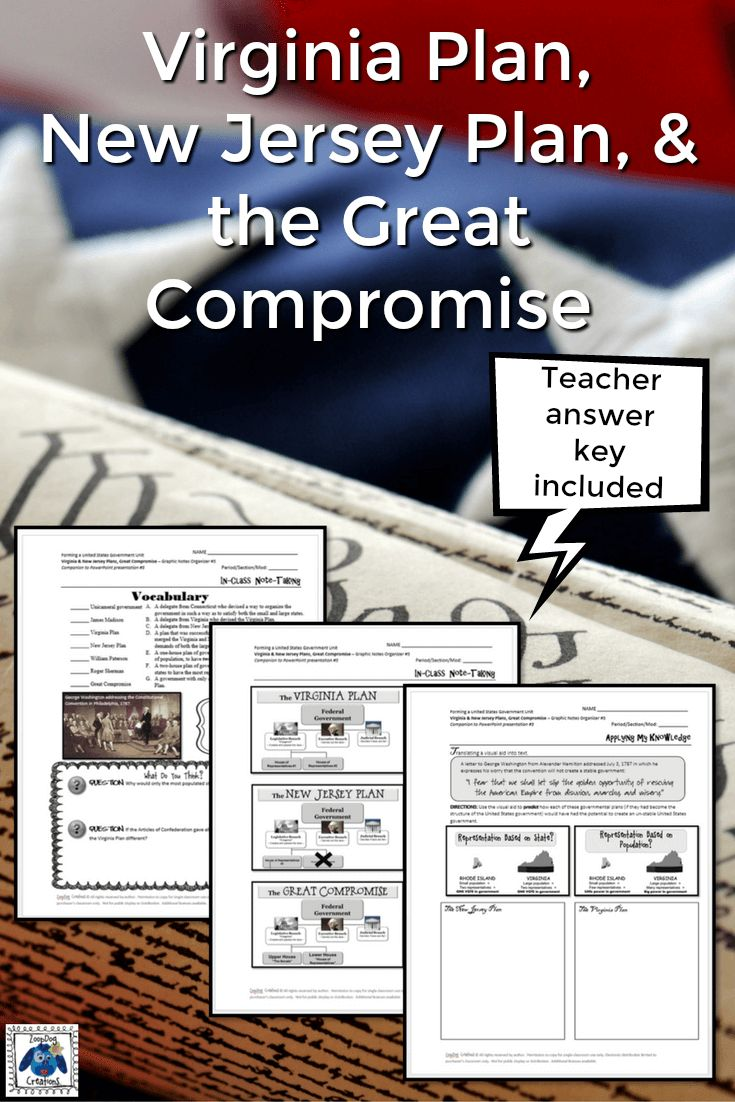 The Great Compromise, the Virginia Plan, and the New Jersey Plan were all important parts of the formation of the United States government. This lesson explores all three topics, as well as related people and vocabulary. The lesson comes complete with an editable PowerPoint presentation, a graphic organizer, and an answer key, as well as an overarching question. This is one lesson from the Forming a United States Government Unit available in my ZoopDog Creations store on Teachers Pay…