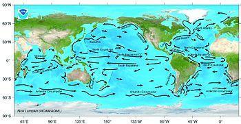 prądy morskie
