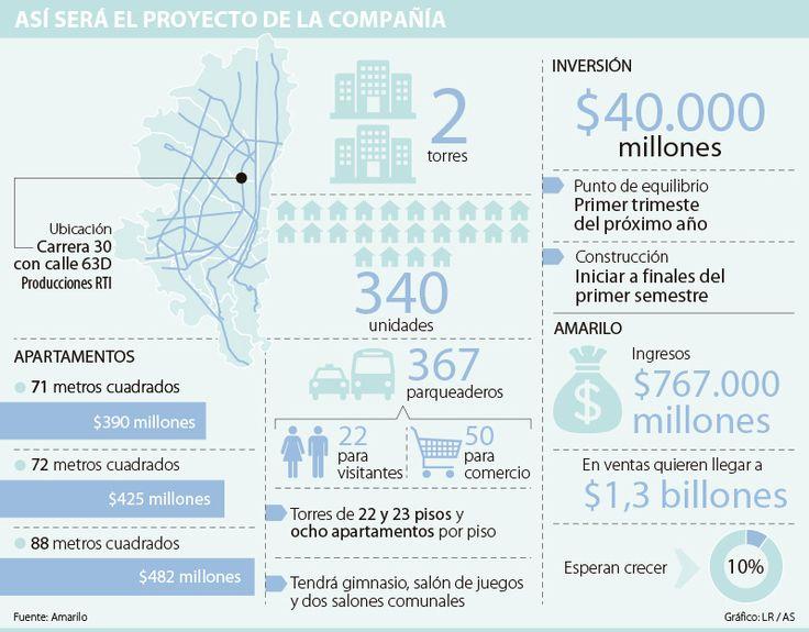 La sede de RTI se despide para darle paso al proyecto Salamanca de Amarilo