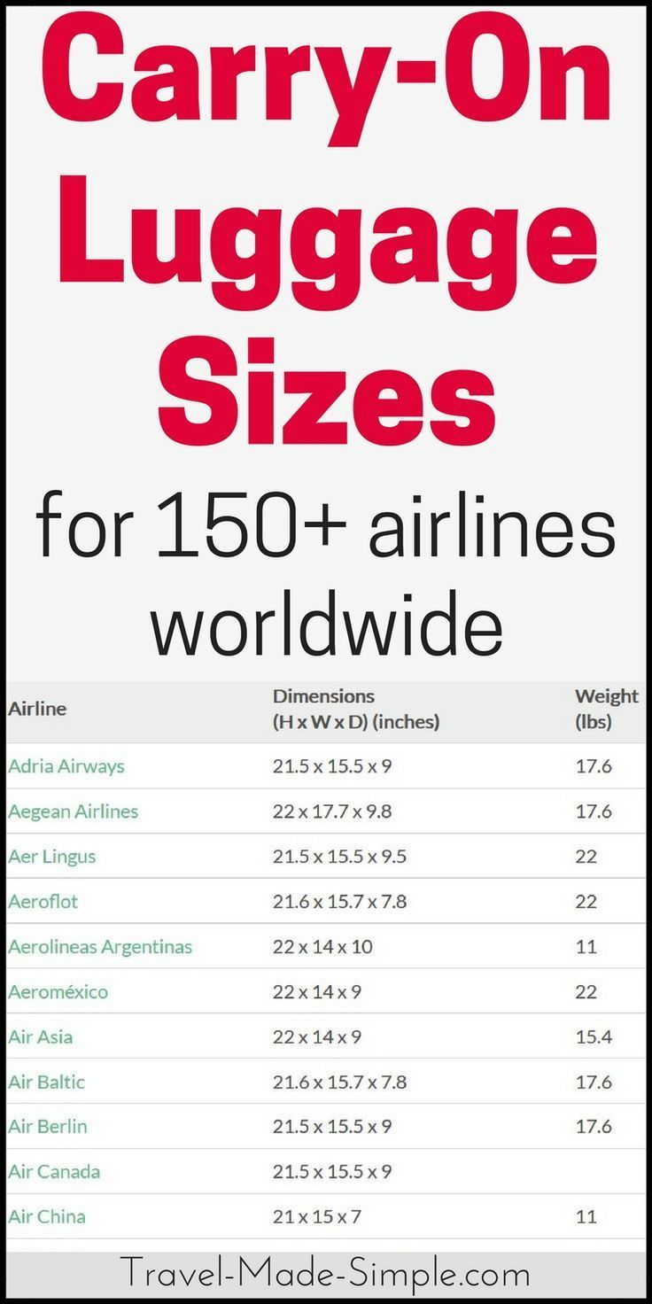This carry-on luggage size chart provides sizes allowed by more than 150 airlines worldwide plus allowances and restrictions such as number of items and weight allowed. The chart lets you switch between imperial and metric measurements. packing tips | packing carry-on only | flying carry-on only | carry-on size luggage | baggage allowances | hand luggage | cabin luggage
