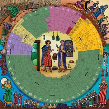 Laminated  Liturgical Calendar POSTER. From Liturgy Training Publications. Our circle-of-the-year Catholic liturgical calendar begins with the First Sunday of Advent. The Sundays of the year form the outer circle, and each