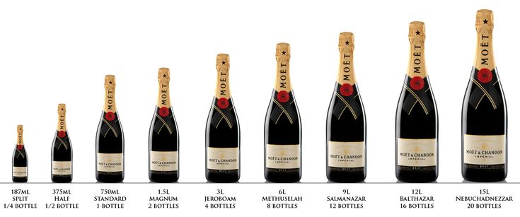 champagne sizes.  Very useful information!  Where does one find Nebuchadnezzar!!