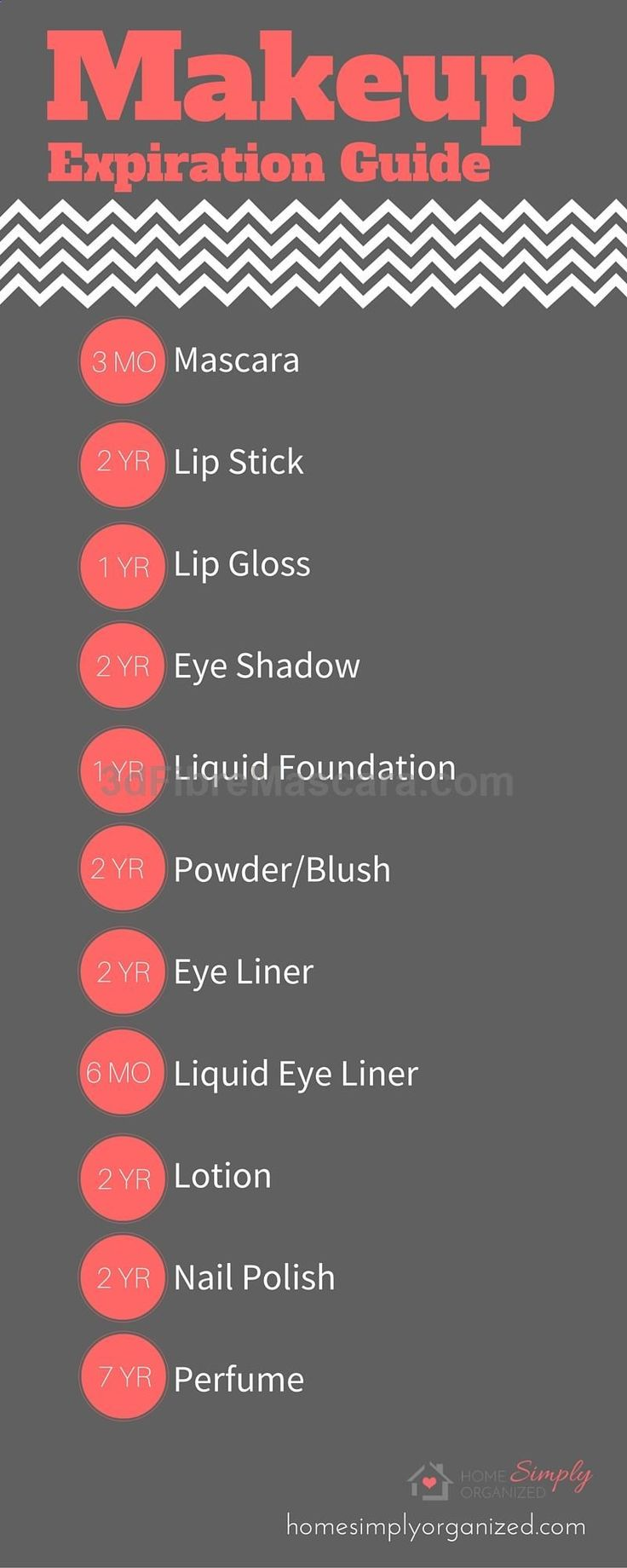 Makeup Expiration Guide- Organize and Declutter your makeup and toiletries   Beauty Tips  Tricks