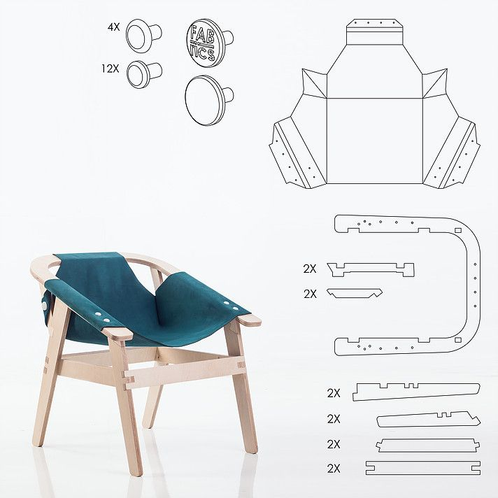 Home Furnishings Go Open Source with FABrics Easy to Make Chairs | 3DPrint.com