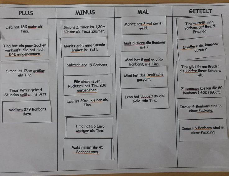 Hinweiswörter in Sachaufgaben erkennen und zuordnen. #mathematik #mathe3 #grundschule #lehrerin #sachaufgaben