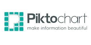 picktochart - https://magic.piktochart.com/