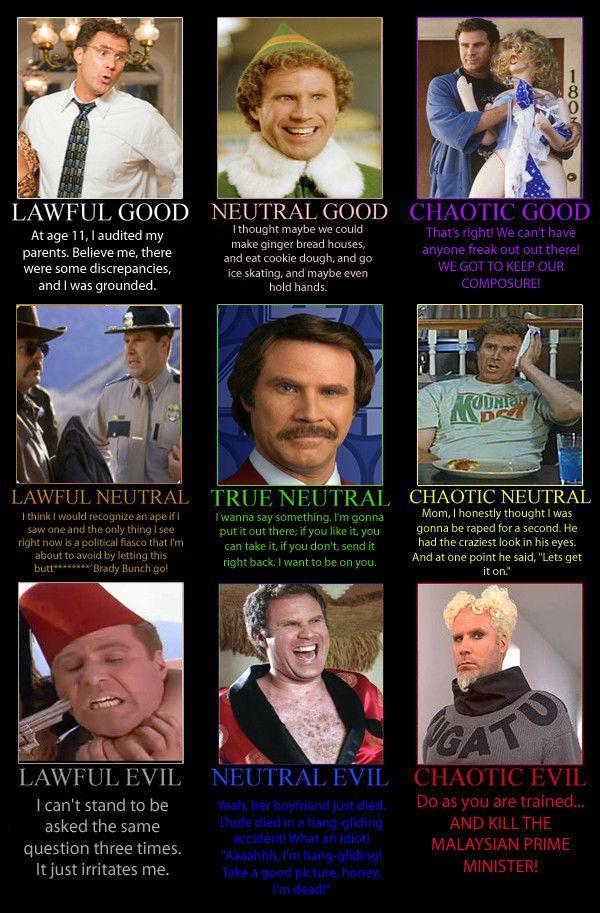 will ferrel: Favorite Actor, Favorite Tv, Ferrell Align, Favourit Movie, Funny, Movie Quotes, Favorite Pinz, Will Ferrell, Align Charts
