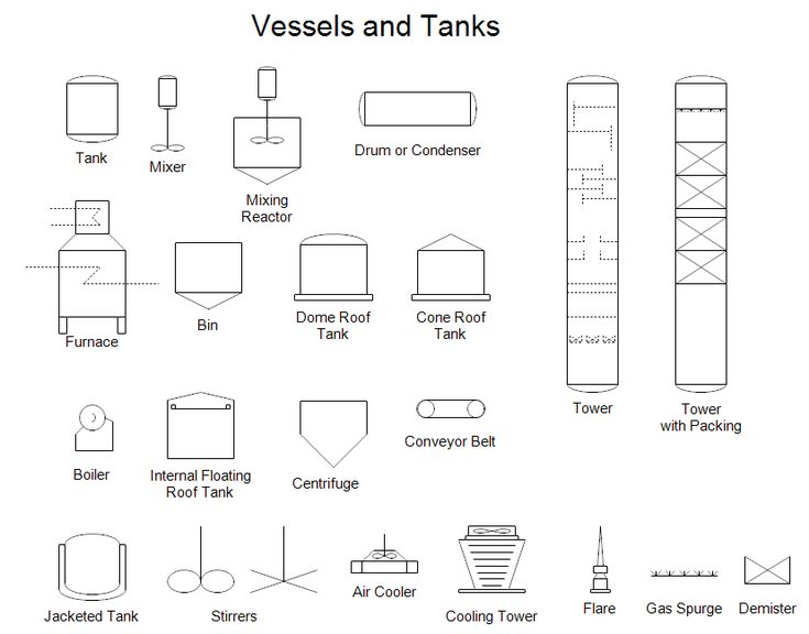 Vessels and Tanks