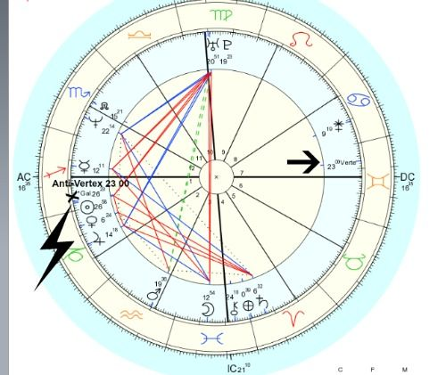 Galactic Center Conjunct Sun Exact Astrology Galactic Center