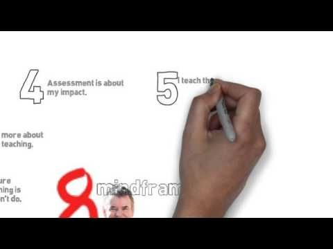 The 8 Mindframes of Effective Teachers (video) based on the work of John Hattie, author of Visible Learning.