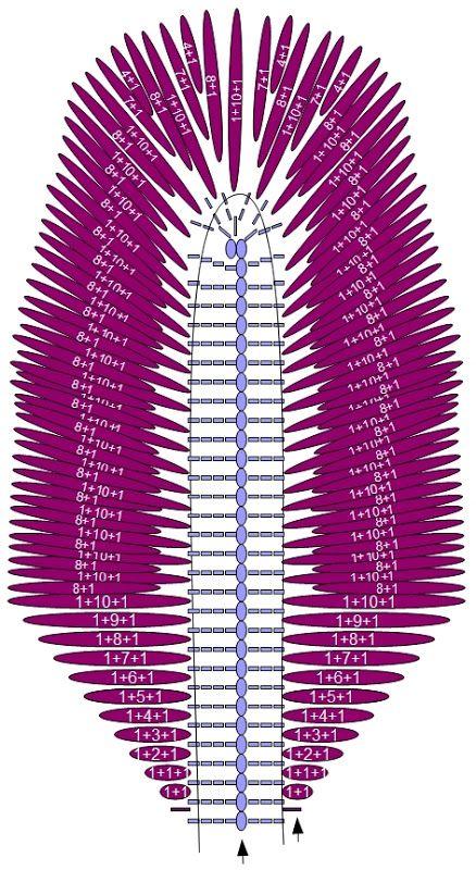 Ирис связан крючком 0,5 из тонких шелковых нитей в три сложения. Нитки с катушек удобно заранее перемотать на пластиковые бобины для мулине. Для внешнего лепестка…