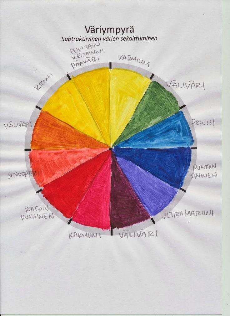 KU 1 - Minä, kuva ja kulttuuri: Värioppi