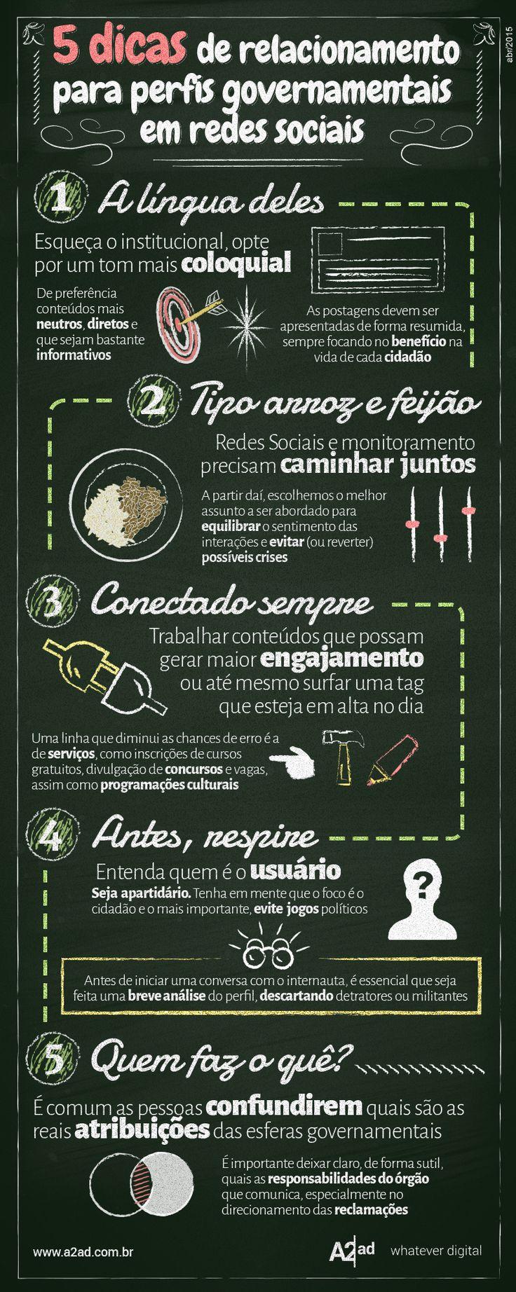 Cinco dicas de relacionamento para perfis governamentais em redes sociais.