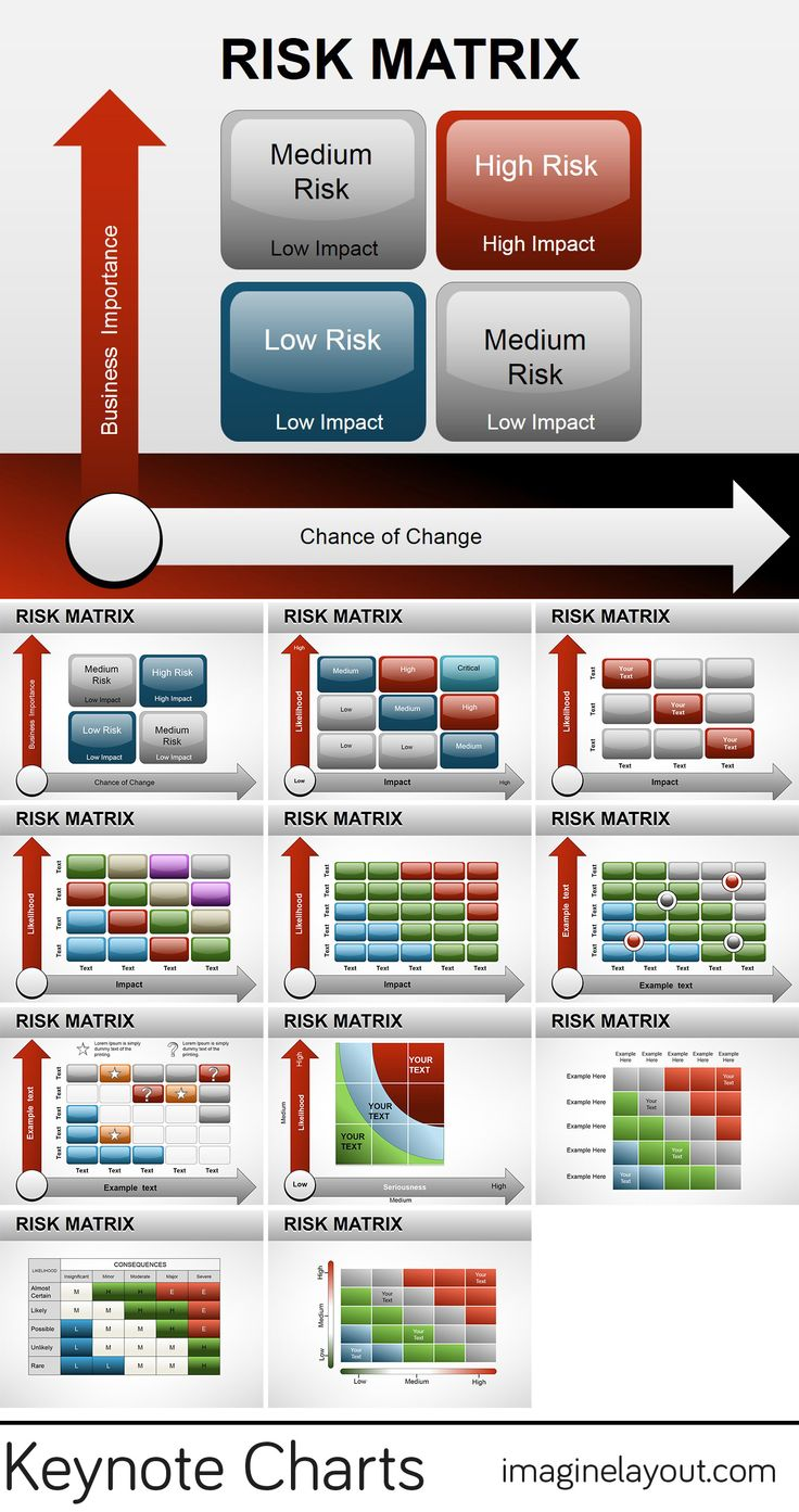 Risk Matrix Keynote charts templates