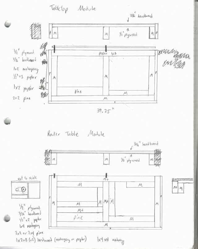Convertible Workbench Rough Plans And Build Tips In 2020 Workbench Plans Diy Workbench Woodworking Bench Plans