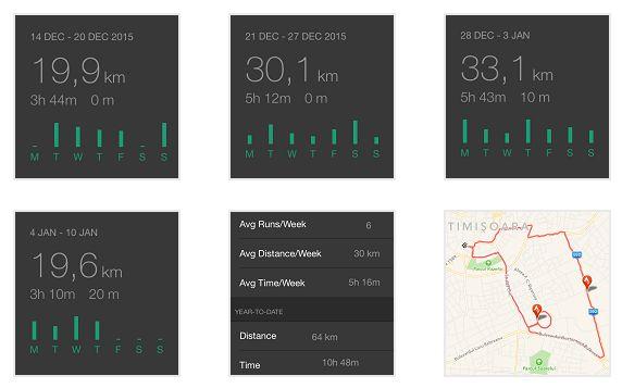 [ 6 detalii care te ajută să te apuci de #alergat ] * 130 km în prima lună