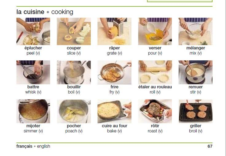 verbes de la cuisine en francais - Buscar con Google