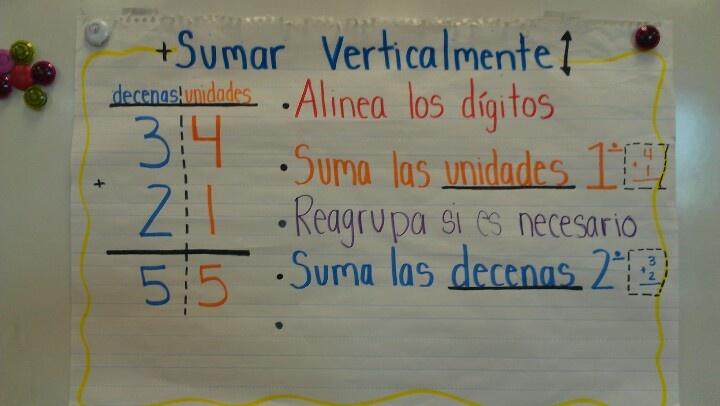 Sumar 2 números spanish anchor charts