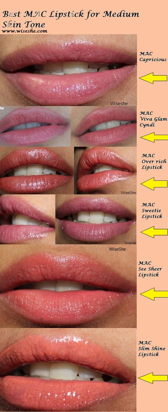 Lipstick color chart mac