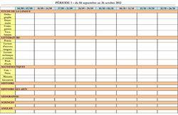 La progression périodique (matrice)