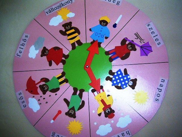 Játékos tanulás és kreativitás: Az időjárás elemei: macival és egyéb figurákkal