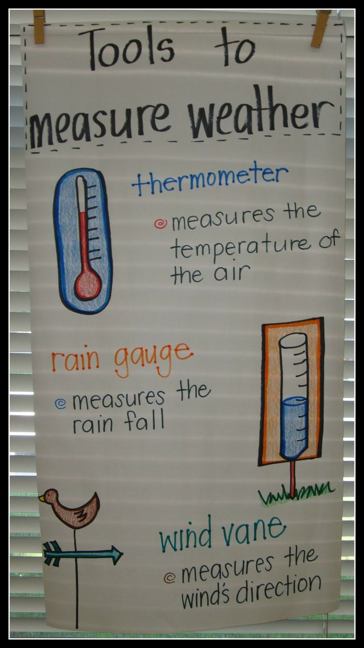 chart for tools to measure weather