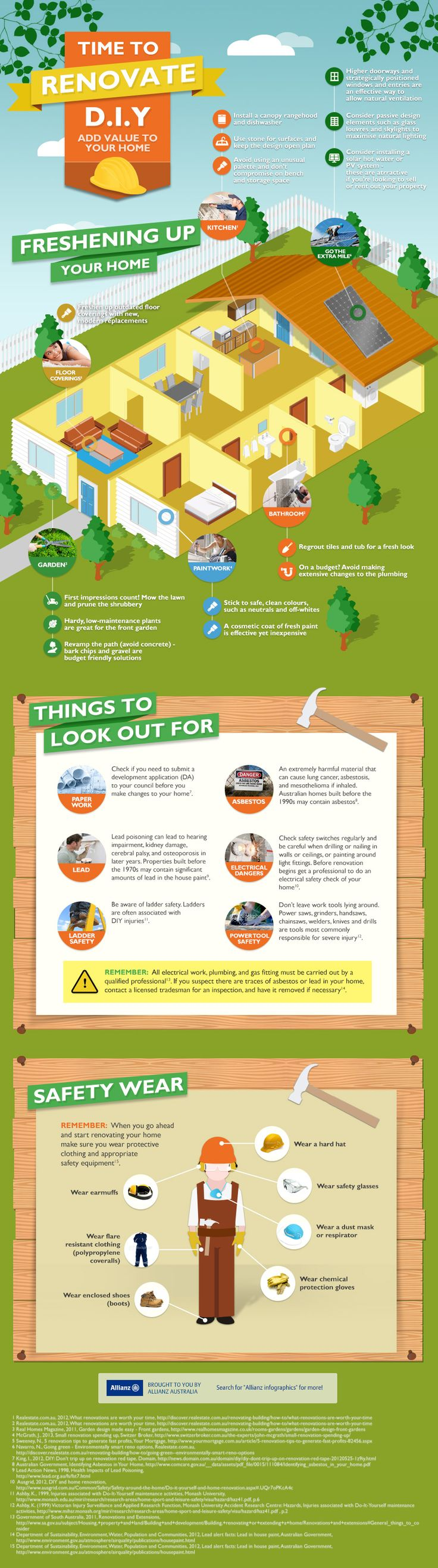 This infographic gives you some handy do it yourself  DIY  renovation tips  to help bolster the value of your property. 17 Best images about Home Renovation Information on Pinterest