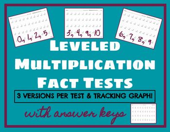 how to teach students to memorize multiplication facts