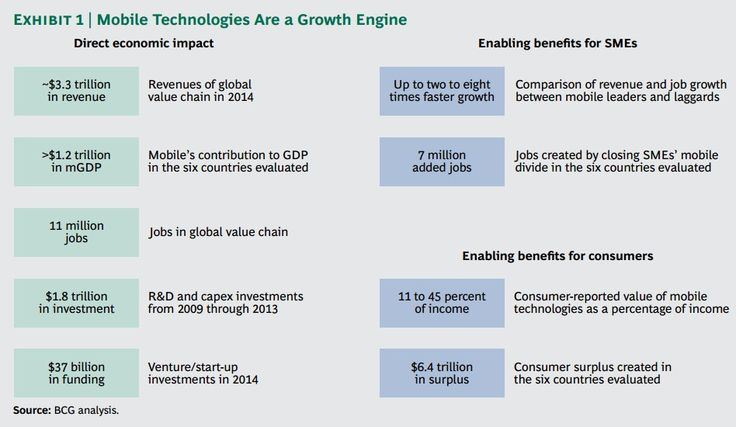 Growth engine graphic