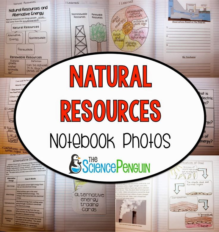 Natural Resources Science Notebook Photos: Renewable Resources, Nonrenewable Resources, and Alternative Energy