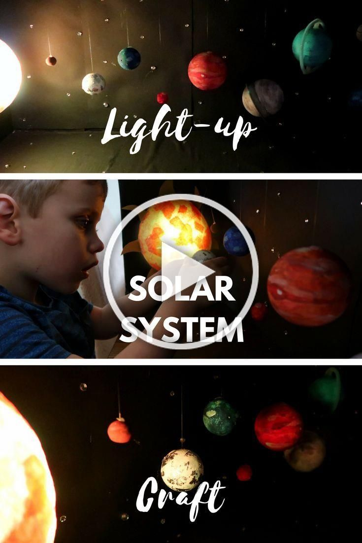 Light Up Solar System Craft How To Create A Model Solar System With Stars Planet In 2020 Solar System Crafts Solar System Projects For Kids Diy Solar System Project