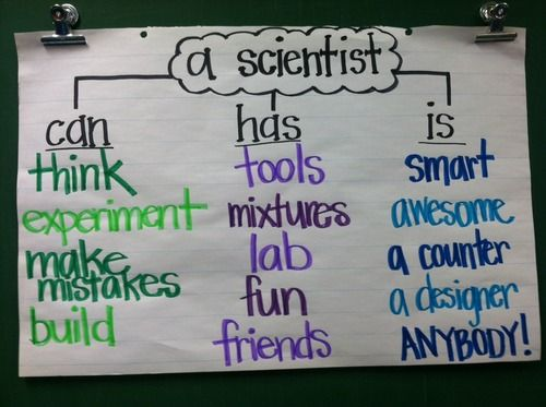 student generated alphabet charts - Google Search