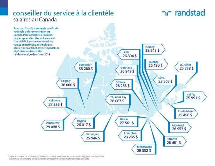 #Salaires #2014 Rémunération #Canada #Emploi Métier Conseiller du Service à la Clientèle.Découvrez d'autres salaires sur:  http://content.randstad.ca/guide-salaire-2014
