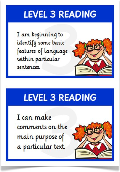 Reading Targets Levels 3 & 4 - Treetop Displays - A set of 24 reading target statements on A5 flashcards for children working at level 3 (in blue) and level 4 (in orange). Each flashcard presents a cartoon character reader and links to the APP writing assessment guidelines. Visit our website for more information and for other printable resources by clicking on the provided links. Designed by teachers for Early Years (EYFS), Key Stage 1 (KS1) and Key Stage 2 (KS2).