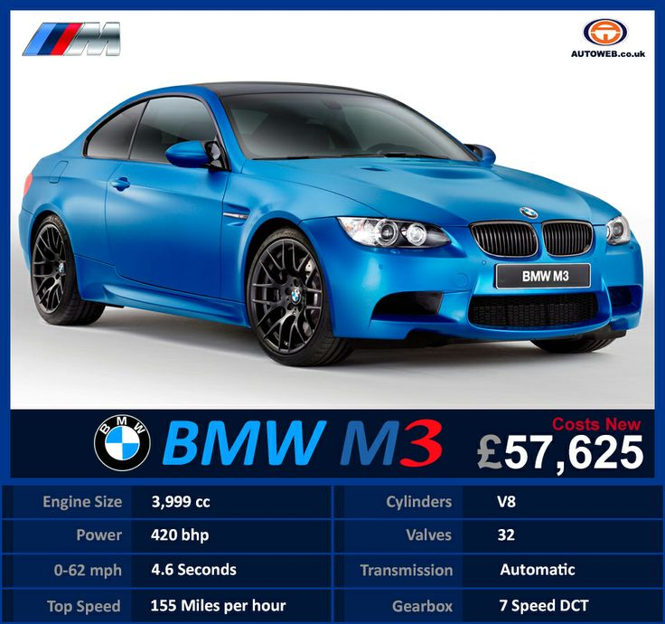 #BMW M3   The Facts   Cars   Pinterest   BMW M3, BMW And Top Car